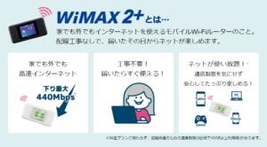 WIMAX merit
